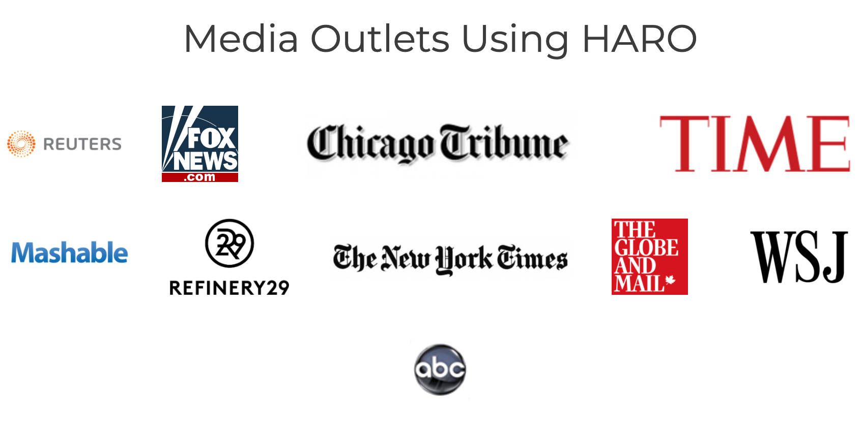 Media Outlets Using HARO
