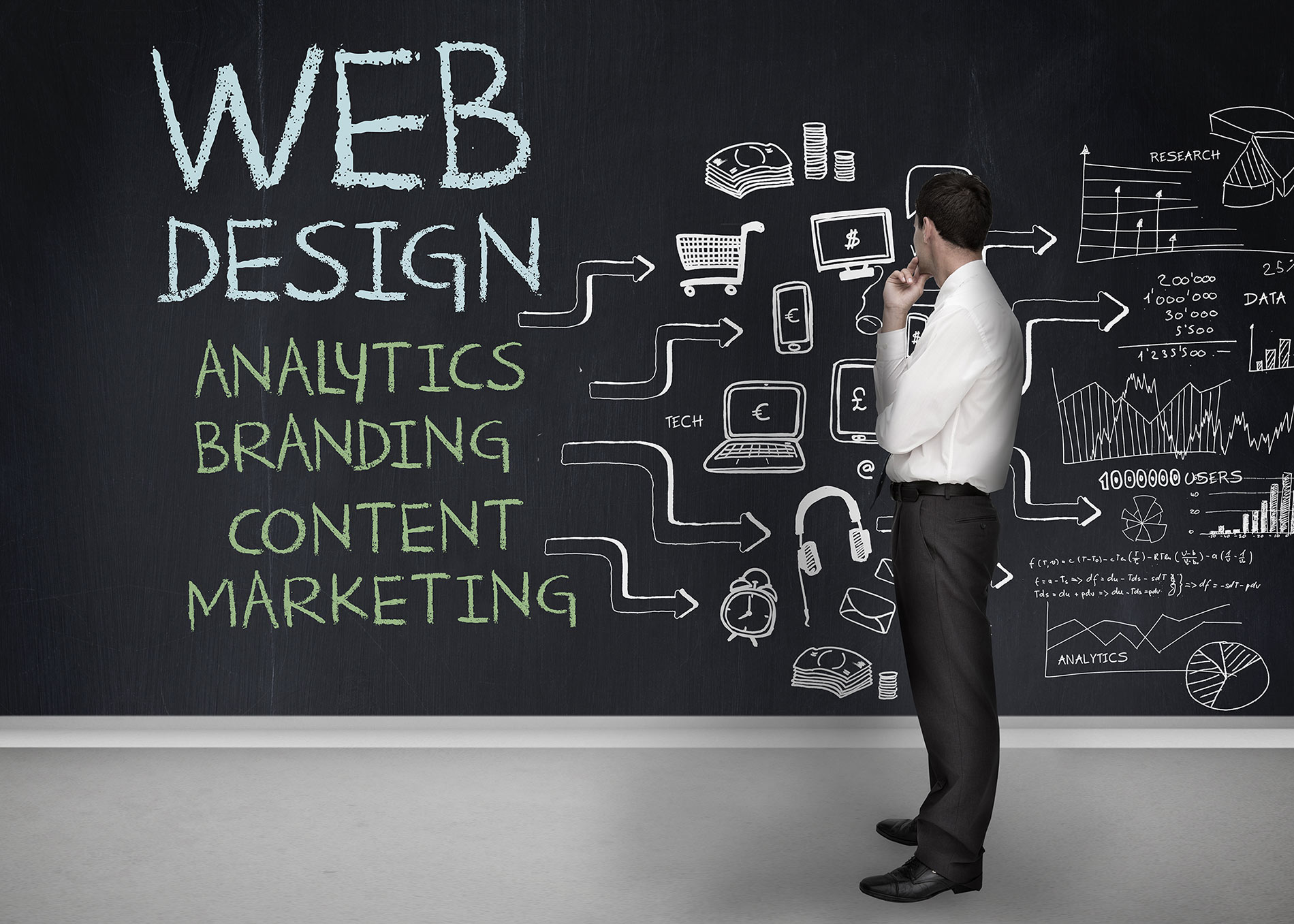 What is Professional Web Design Really Worth to a Business?