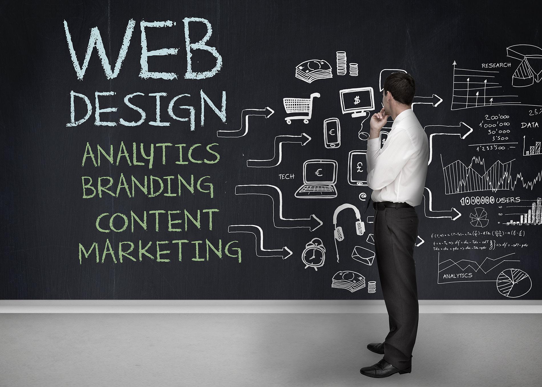 Professional Web Design Calgary