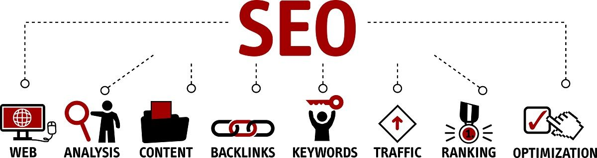 SEO Banner Search Engine Optimization
