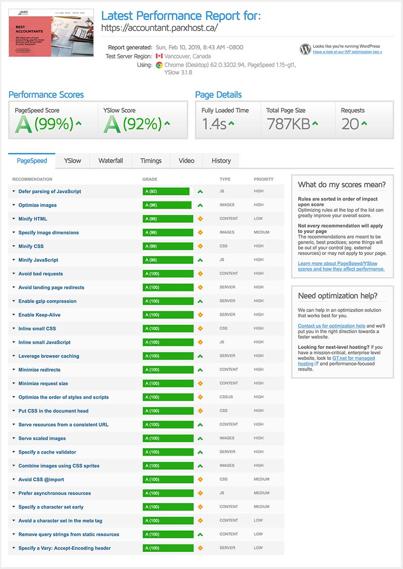 Technical SEO Gtmetrix Screenshot