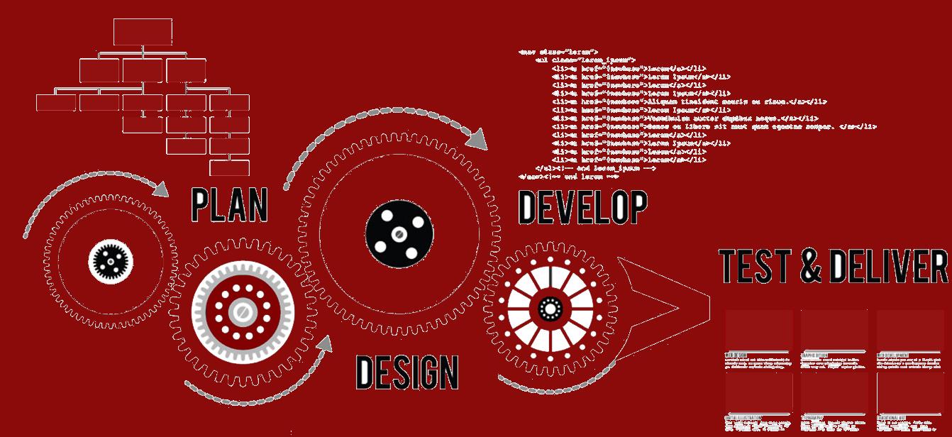 Airdrie Web Design Professionals