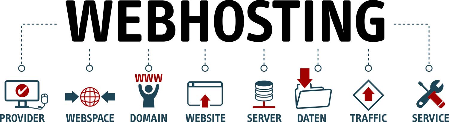 Website Hosting Calgary Alberta